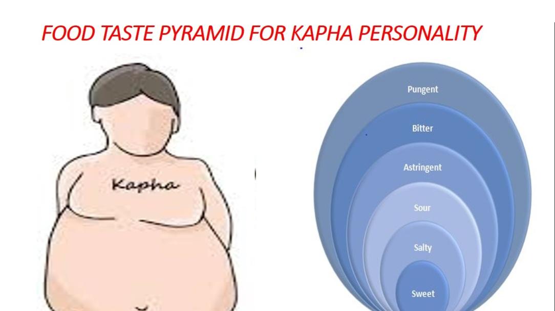 KAPHA PYRAMID