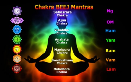 Chakra-BEEJ-Mantras